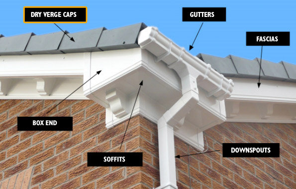 Dry Verge Caps Dublin New Dry Verge Systems Fitted